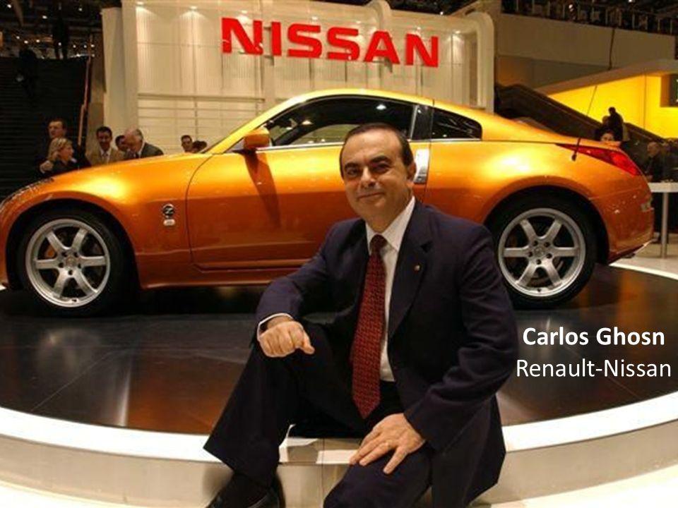 Empresas mais competitivas e duradouras. Carlos Ghosn Renault-Nissan