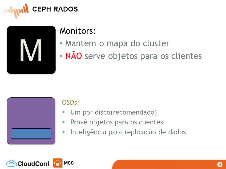 MSS Monitors: Mantem o mapa do cluster NÃO serve objetos para os clientes M M OSDs: Um por disco(recomendado) Provê objetos para os clientes Inteligência para replicação de dados CEPH RADOS