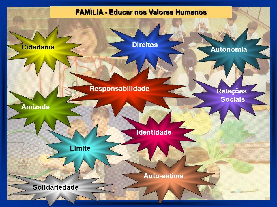 Direitos Cidadania Autonomia Responsabilidade Amizade Identidade Limite Auto-estima Solidariedade FAMÍLIA - Educar nos Valores Humanos Relações Sociai
