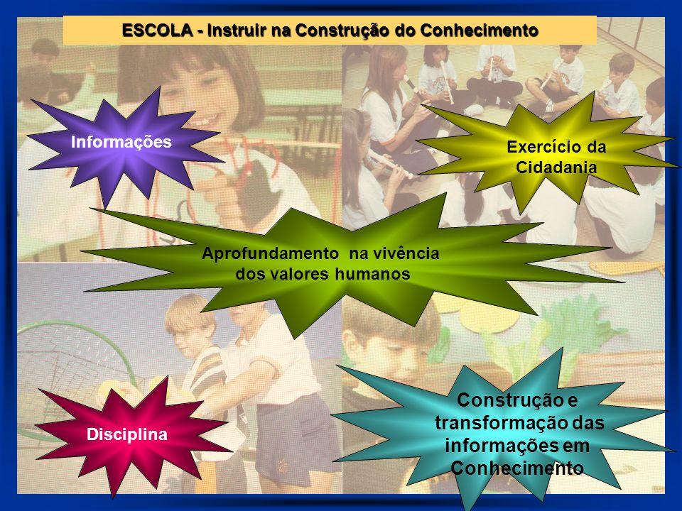 Informações ESCOLA - Instruir na Construção do Conhecimento Disciplina Aprofundamento na vivência dos valores humanos Exercício da Cidadania Construçã