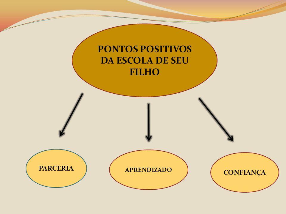 PARCERIA APRENDIZADO CONFIANÇA PONTOS POSITIVOS DA ESCOLA DE SEU FILHO