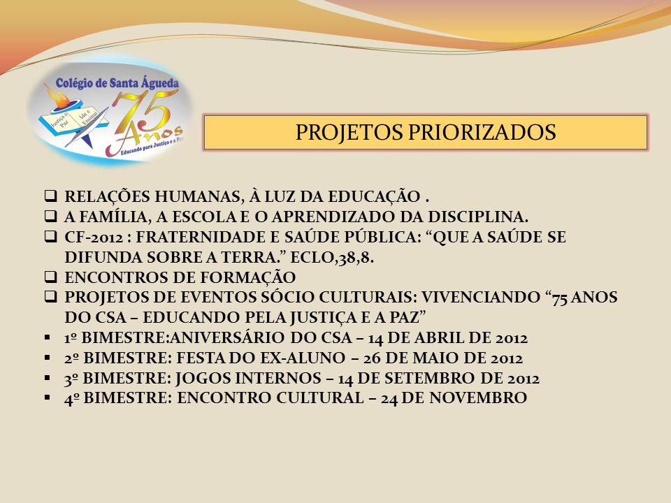 PROJETOS PRIORIZADOS RELAÇÕES HUMANAS, À LUZ DA EDUCAÇÃO. A FAMÍLIA, A ESCOLA E O APRENDIZADO DA DISCIPLINA. CF-2012 : FRATERNIDADE E SAÚDE PÚBLICA: Q