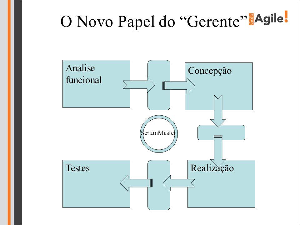 O Novo Papel do Gerente Analise funcional Concepção RealizaçãoTestes ScrumMaster