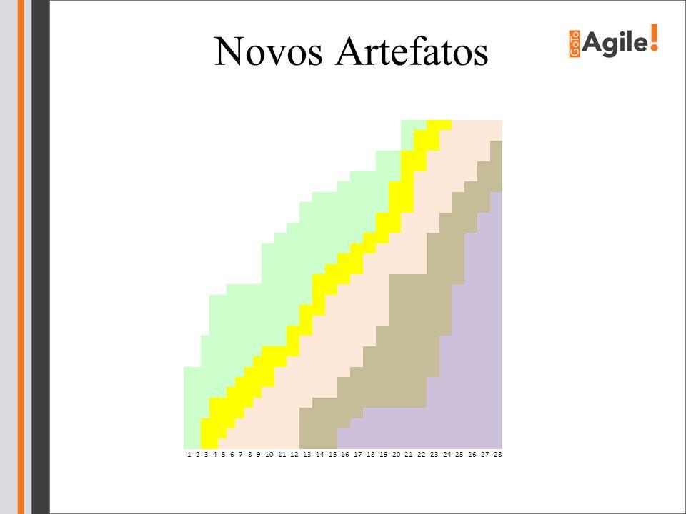 Novos Artefatos 12345678910111213141516171819202122232425262728