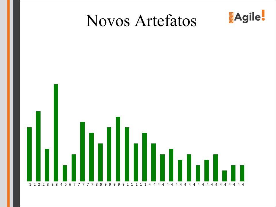 Novos Artefatos 1222333456777778999999111114444444444444444444444