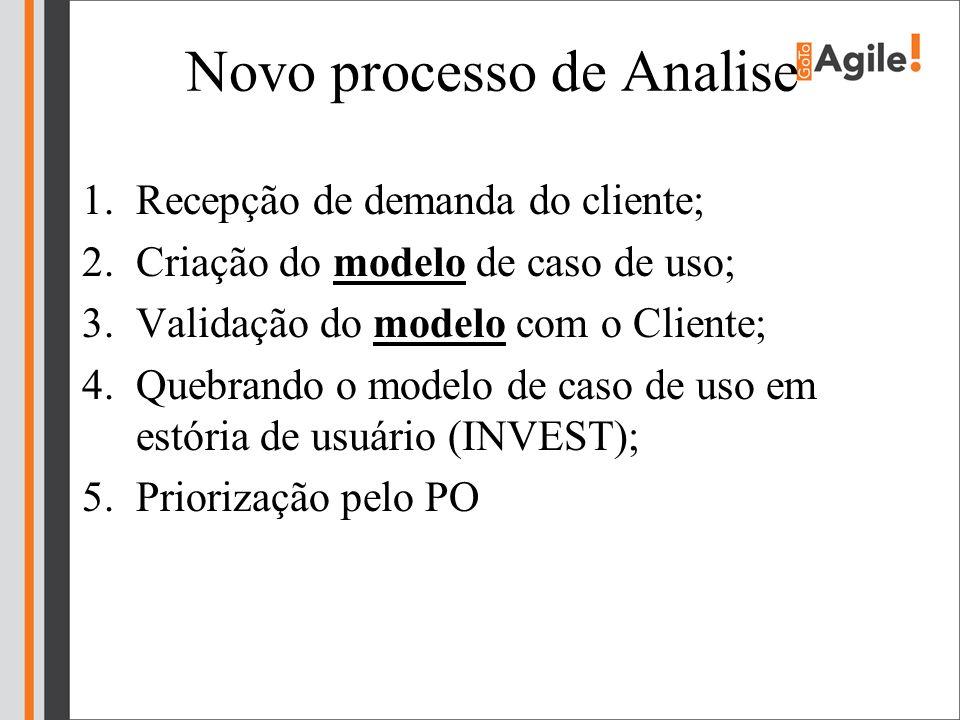 Novo processo de Analise 1.Recepção de demanda do cliente; 2.Criação do modelo de caso de uso; 3.Validação do modelo com o Cliente; 4.Quebrando o modelo de caso de uso em estória de usuário (INVEST); 5.Priorização pelo PO