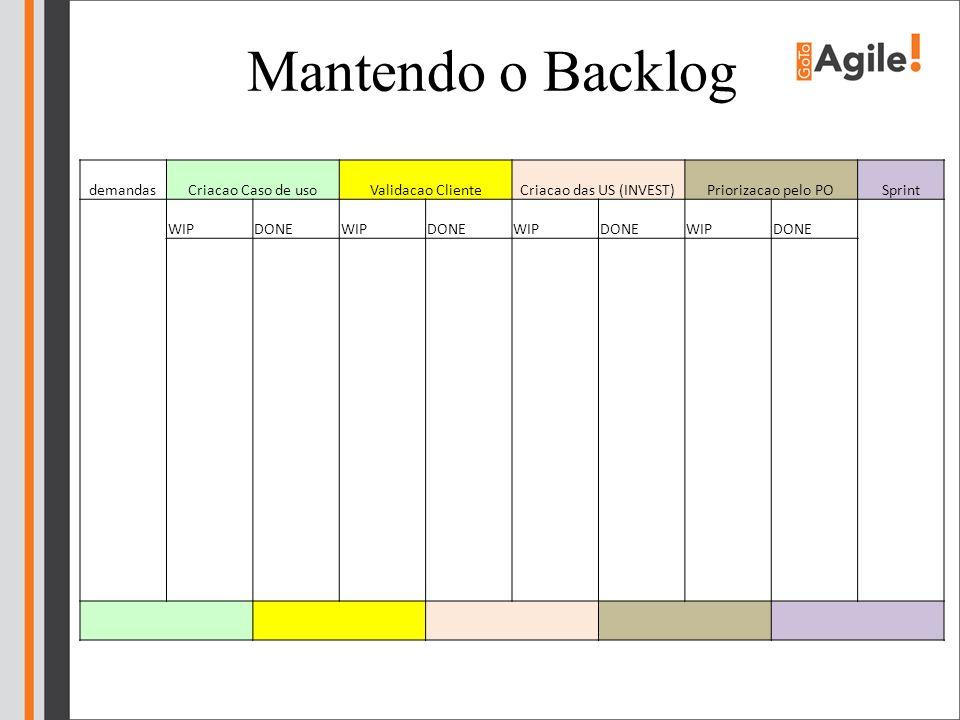 Mantendo o Backlog demandasCriacao Caso de usoValidacao ClienteCriacao das US (INVEST)Priorizacao pelo POSprint WIPDONEWIPDONEWIPDONEWIPDONE