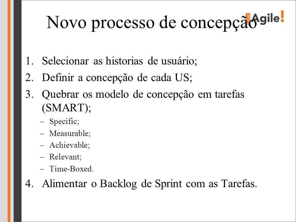 Novo processo de concepção 1.Selecionar as historias de usuário; 2.Definir a concepção de cada US; 3.Quebrar os modelo de concepção em tarefas (SMART); –Specific; –Measurable; –Achievable; –Relevant; –Time-Boxed.