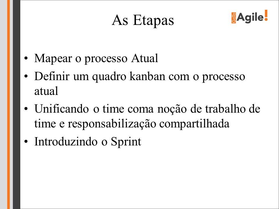 As Etapas Mapear o processo Atual Definir um quadro kanban com o processo atual Unificando o time coma noção de trabalho de time e responsabilização compartilhada Introduzindo o Sprint