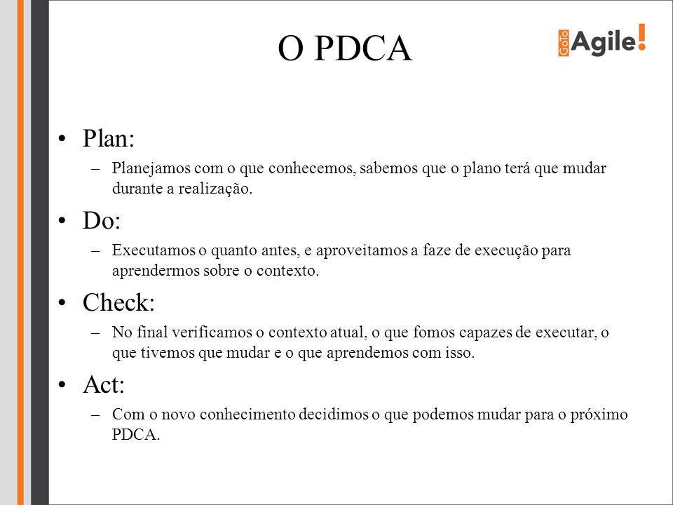 O PDCA Plan: –Planejamos com o que conhecemos, sabemos que o plano terá que mudar durante a realização.