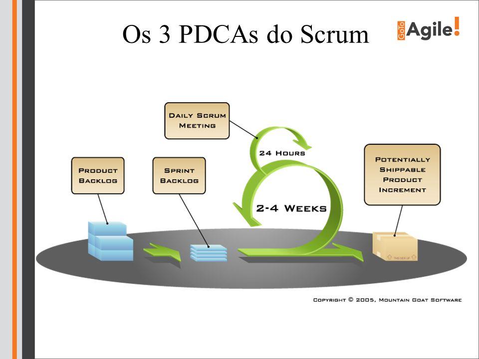Redefinindo o processo de Analise funcional