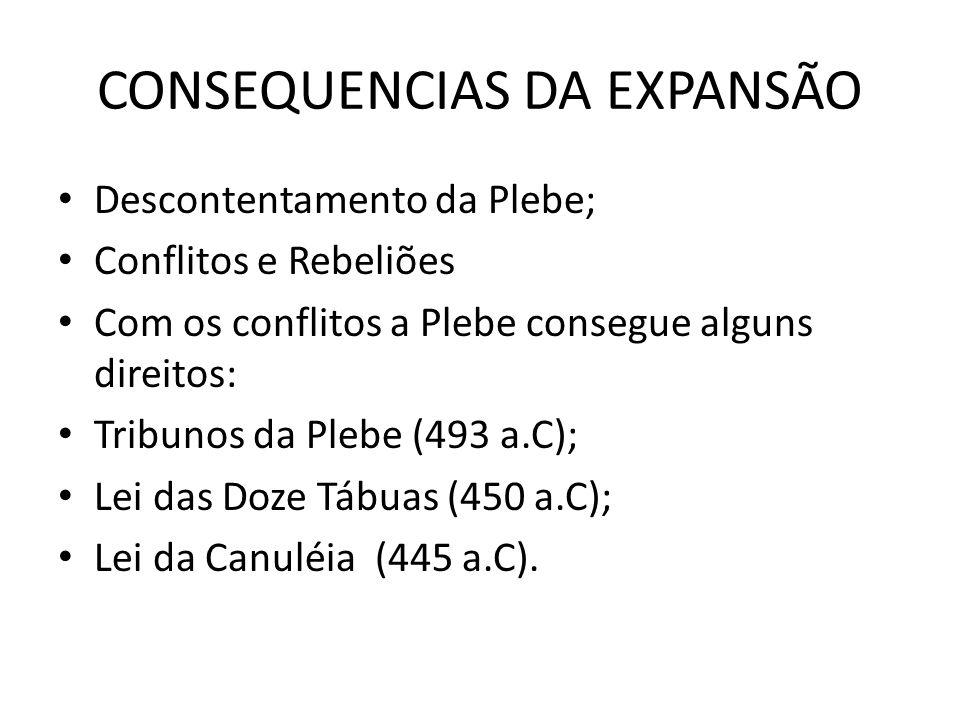 CONSEQUENCIAS DA EXPANSÃO Descontentamento da Plebe; Conflitos e Rebeliões Com os conflitos a Plebe consegue alguns direitos: Tribunos da Plebe (493 a
