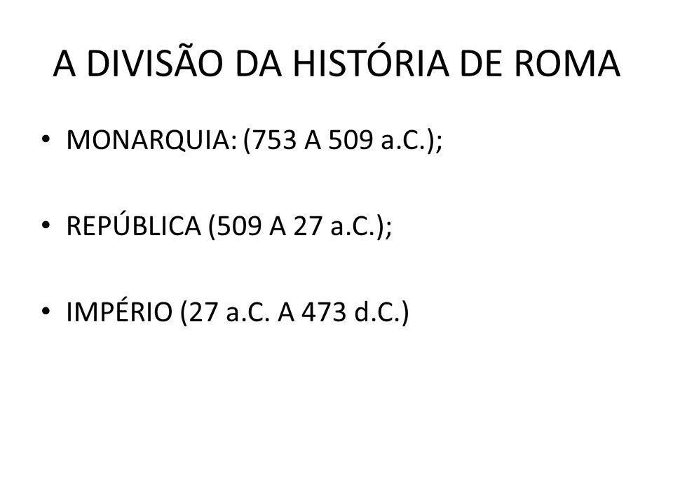 A DIVISÃO DA HISTÓRIA DE ROMA MONARQUIA: (753 A 509 a.C.); REPÚBLICA (509 A 27 a.C.); IMPÉRIO (27 a.C. A 473 d.C.)