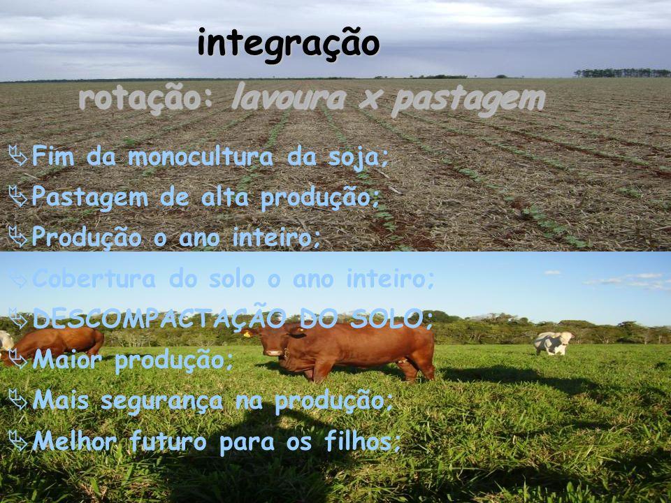 integração integração rotação: lavoura x pastagem rotação: lavoura x pastagem Fim da monocultura da soja; Pastagem de alta produção; Produção o ano in