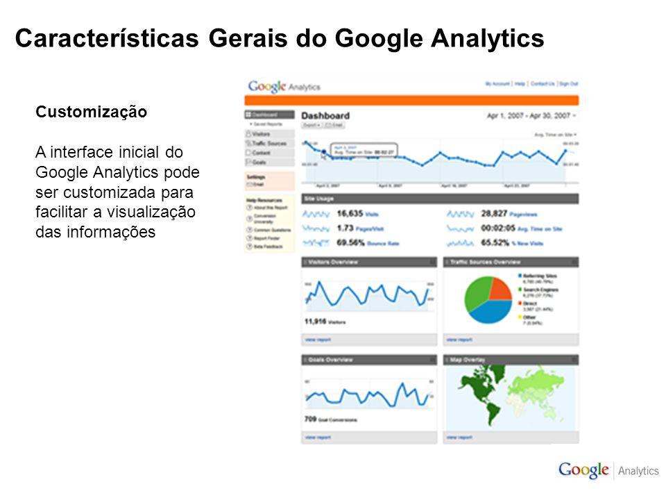 Características Gerais do Google Analytics Customização A interface inicial do Google Analytics pode ser customizada para facilitar a visualização das informações