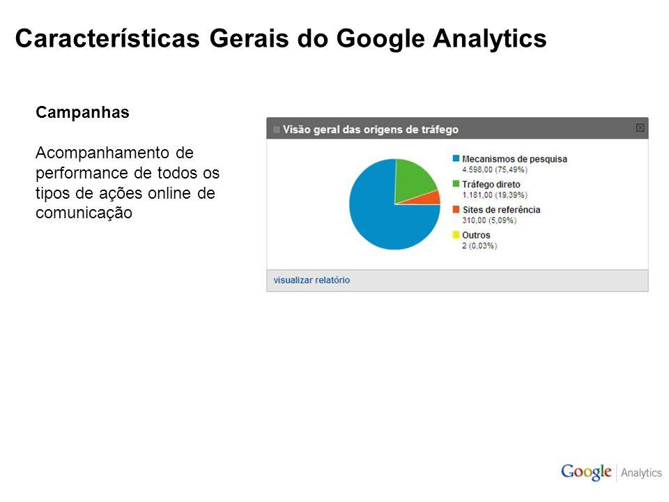 Características Gerais do Google Analytics Campanhas Acompanhamento de performance de todos os tipos de ações online de comunicação