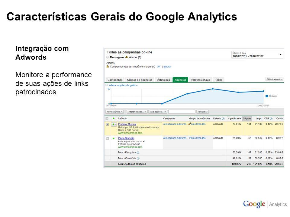 Características Gerais do Google Analytics Integração com Adwords Monitore a performance de suas ações de links patrocinados.