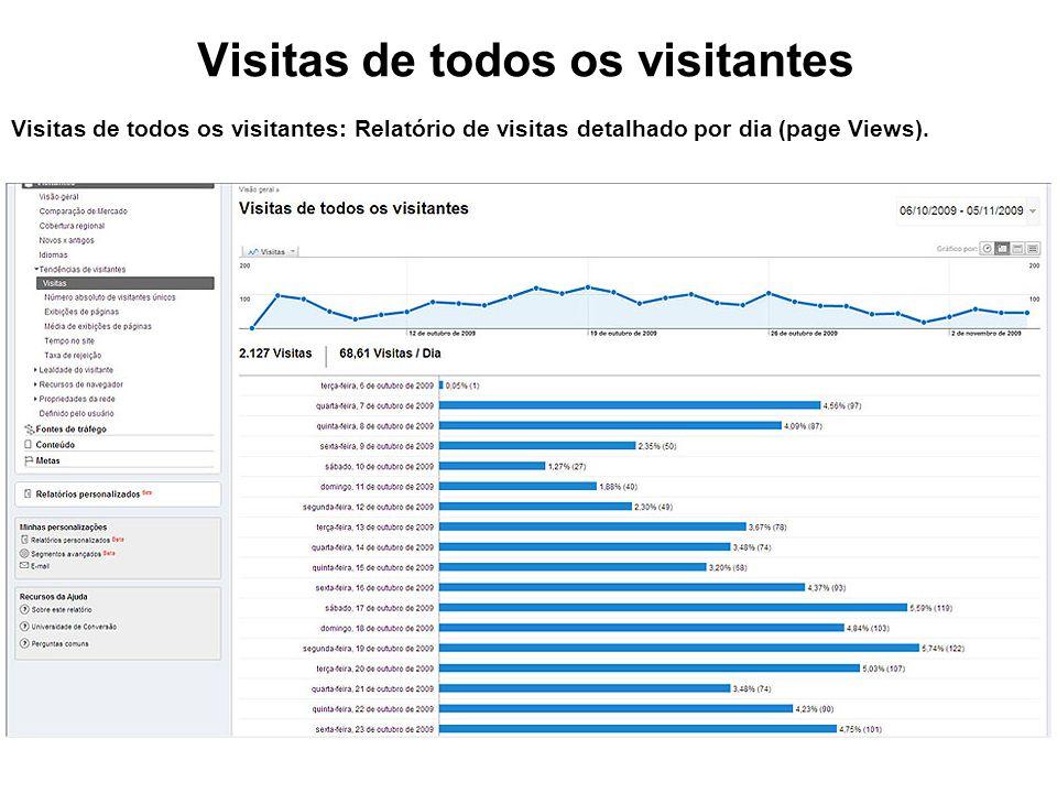 Visitas de todos os visitantes Visitas de todos os visitantes: Relatório de visitas detalhado por dia (page Views).