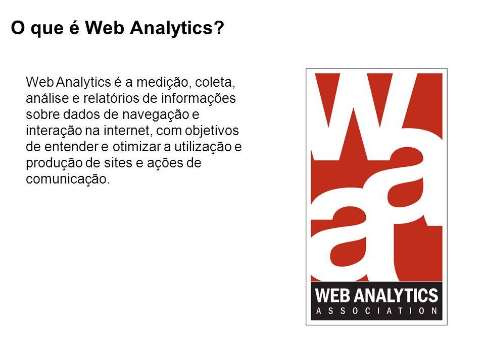 O que é Web Analytics.