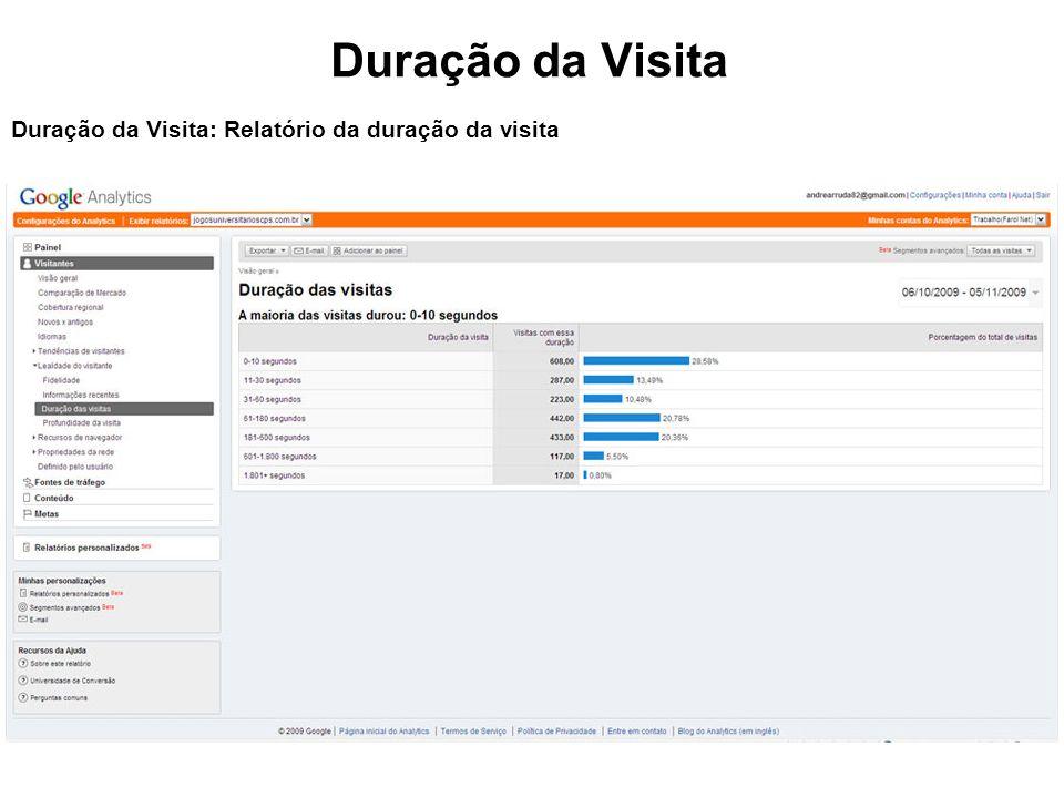 Duração da Visita Duração da Visita: Relatório da duração da visita