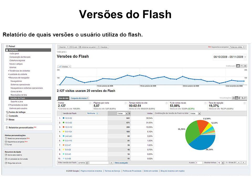 Versões do Flash Relatório de quais versões o usuário utiliza do flash.