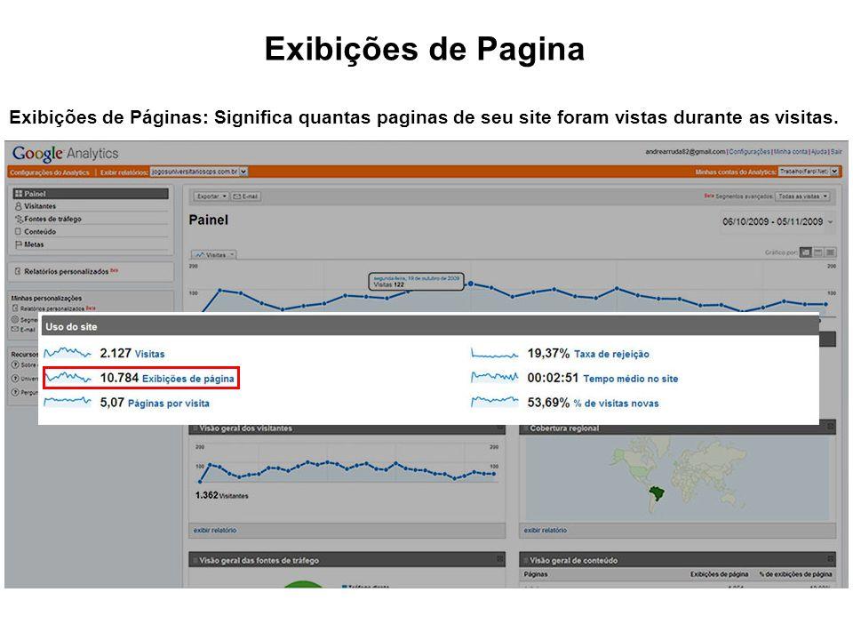 Exibições de Pagina Exibições de Páginas: Significa quantas paginas de seu site foram vistas durante as visitas.