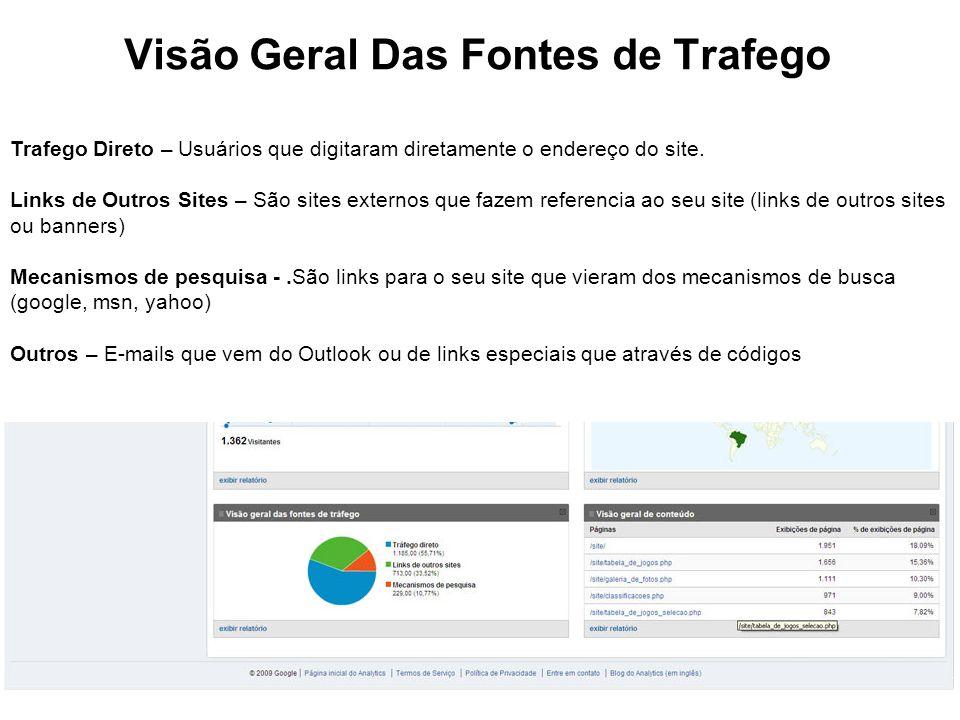 Visão Geral Das Fontes de Trafego Trafego Direto – Usuários que digitaram diretamente o endereço do site.