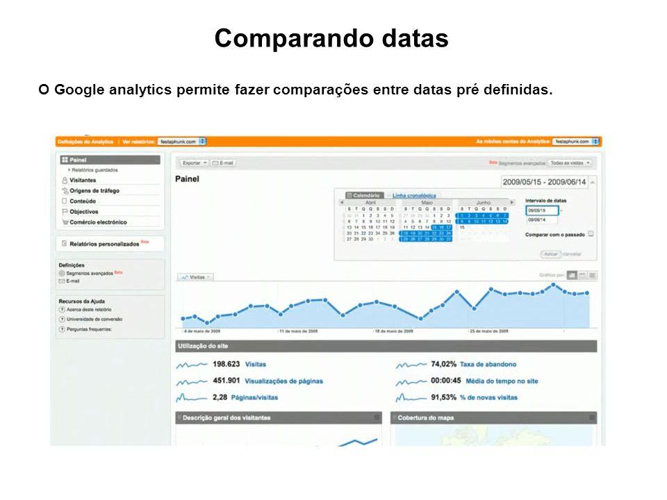 Comparando datas O Google analytics permite fazer comparações entre datas pré definidas.