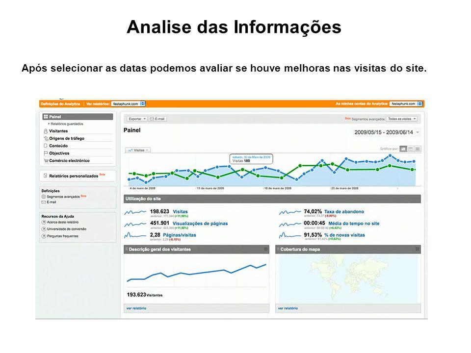 Analise das Informações Após selecionar as datas podemos avaliar se houve melhoras nas visitas do site.