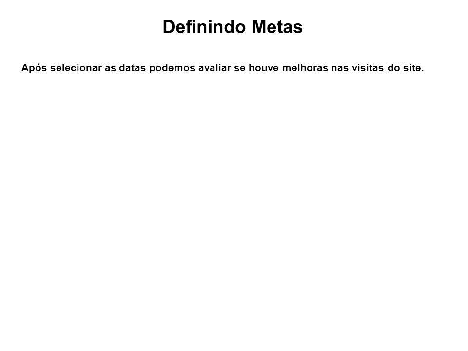 Definindo Metas Após selecionar as datas podemos avaliar se houve melhoras nas visitas do site.