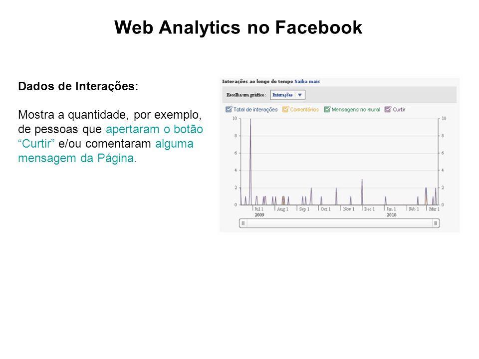 Web Analytics no Facebook Dados de Interações: Mostra a quantidade, por exemplo, de pessoas que apertaram o botão Curtir e/ou comentaram alguma mensagem da Página.