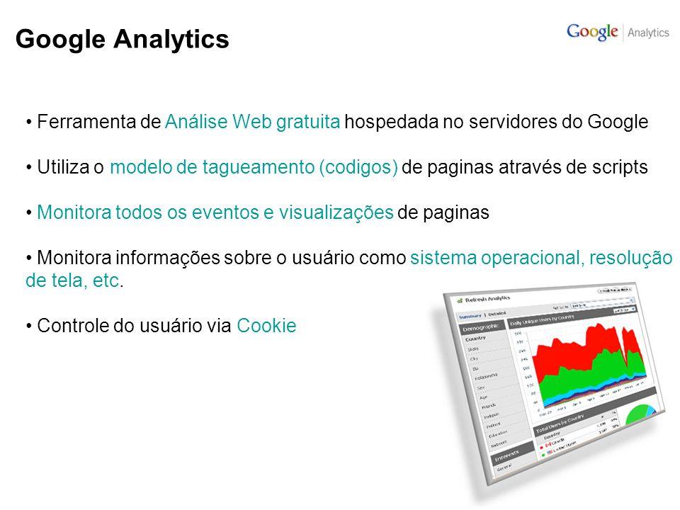 Google Analytics Ferramenta de Análise Web gratuita hospedada no servidores do Google Utiliza o modelo de tagueamento (codigos) de paginas através de scripts Monitora todos os eventos e visualizações de paginas Monitora informações sobre o usuário como sistema operacional, resolução de tela, etc.