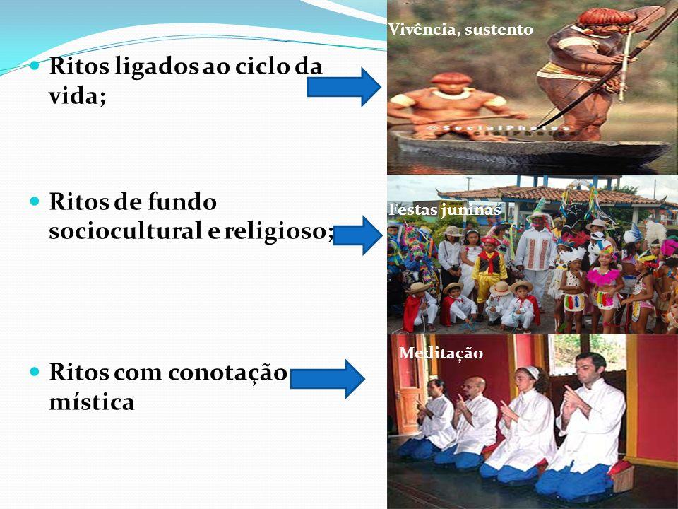 Ritos ligados ao ciclo da vida; Ritos de fundo sociocultural e religioso; Ritos com conotação mística Vivência, sustento Festas juninas Meditação