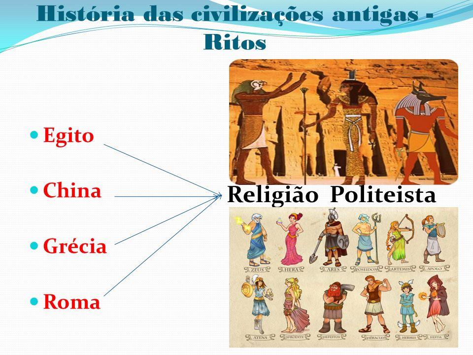 História das civilizações antigas - Ritos Egito China Grécia Roma Religião Politeista