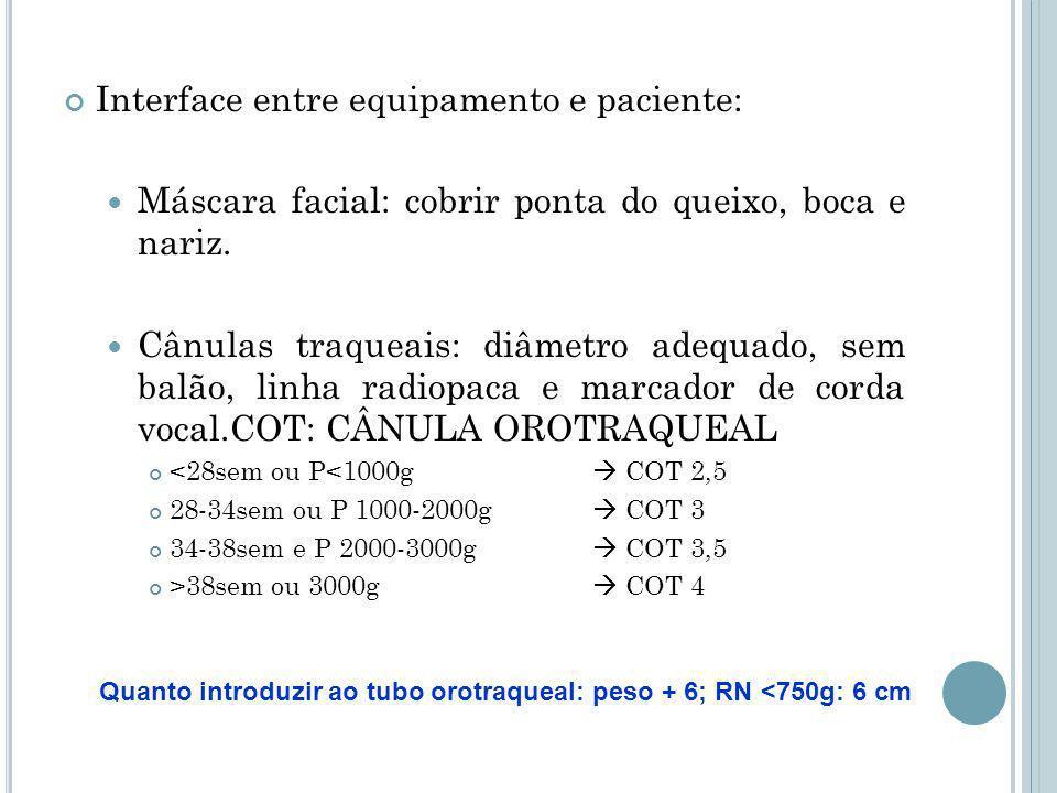 Interface entre equipamento e paciente: Máscara facial: cobrir ponta do queixo, boca e nariz.