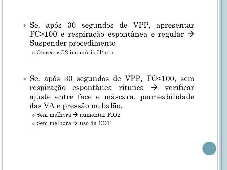 Se, após 30 segundos de VPP, apresentar FC>100 e respiração espontânea e regular Suspender procedimento Oferecer O2 inalatório 5l/min Se, após 30 segundos de VPP, FC<100, sem respiração espontânea ritmica verificar ajuste entre face e máscara, permeabilidade das VA e pressão no balão.