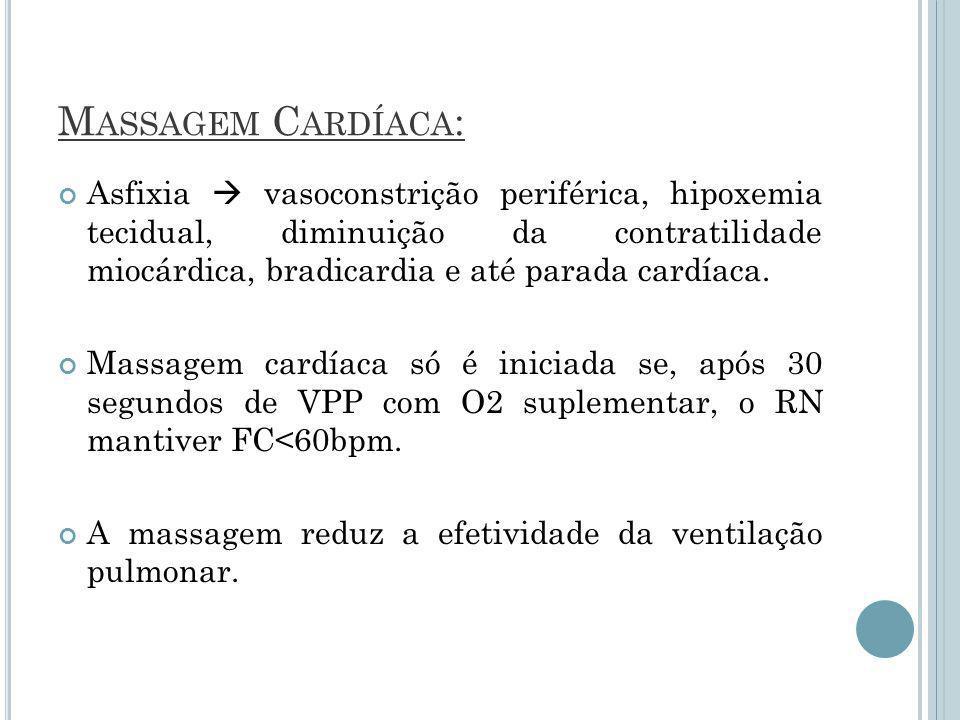 M ASSAGEM C ARDÍACA : Asfixia vasoconstrição periférica, hipoxemia tecidual, diminuição da contratilidade miocárdica, bradicardia e até parada cardíaca.