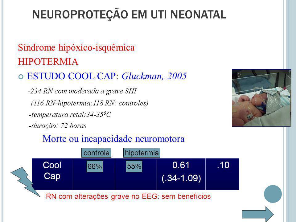 Síndrome hipóxico-isquêmica HIPOTERMIA ESTUDO COOL CAP: Gluckman, 2005 -234 RN com moderada a grave SHI (116 RN-hipotermia;118 RN: controles) -temperatura retal:34-35 0 C -duração: 72 horas Morte ou incapacidade neuromotora NEUROPROTEÇÃO EM UTI NEONATAL RN com alterações grave no EEG: sem benefícios 66%55% controlehipotermia