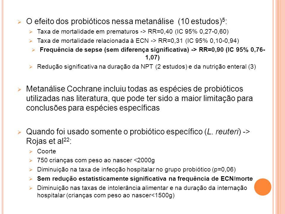 O efeito dos probióticos nessa metanálise (10 estudos) 5 : Taxa de mortalidade em prematuros -> RR=0,40 (IC 95% 0,27-0,60) Taxa de mortalidade relacio