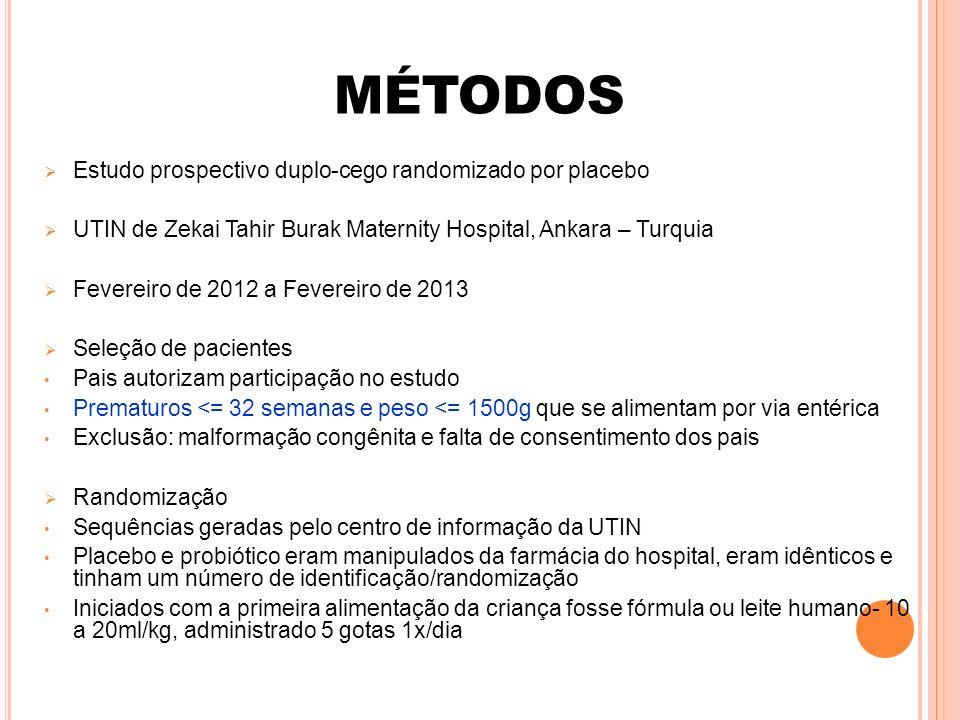 MÉTODOS Estudo prospectivo duplo-cego randomizado por placebo UTIN de Zekai Tahir Burak Maternity Hospital, Ankara – Turquia Fevereiro de 2012 a Fever