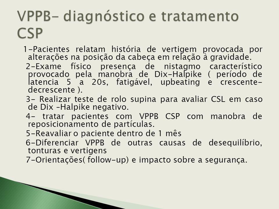 VPPB-CSPosterior-85-95%-Ductolitíase-fragmentos presos- mudanças inerciais no CSP-vertigem e nistagmo anormal com o movimento da cabeça no plano do ca