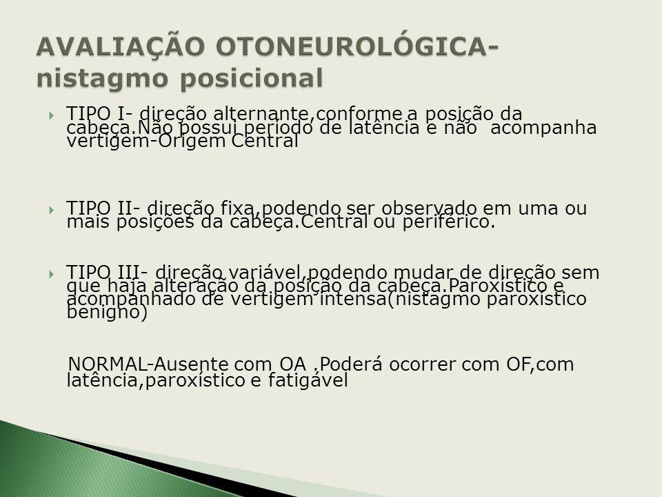 Presença nistagmo postural-comprometimento vestibular Síndromes periféricas-latência(aparece alguns instantes após o paciente assumir certas posições)