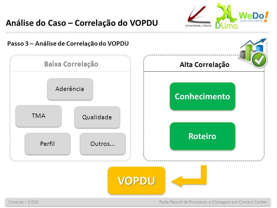 Conarec – 2.010 Rede Neural de Processos e Clonagem em Contact Center Análise do Caso – Correlação do VOPDU Passo 3 – Análise de Correlação do VOPDU V