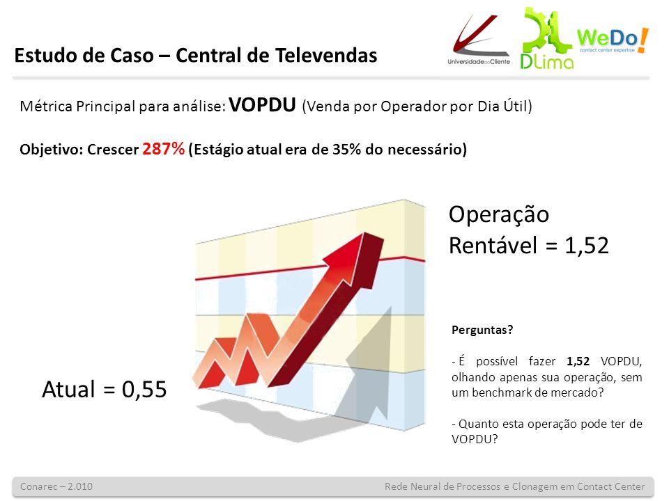 Métrica Principal para análise: VOPDU (Venda por Operador por Dia Útil) Objetivo: Crescer 287% (Estágio atual era de 35% do necessário) Conarec – 2.01
