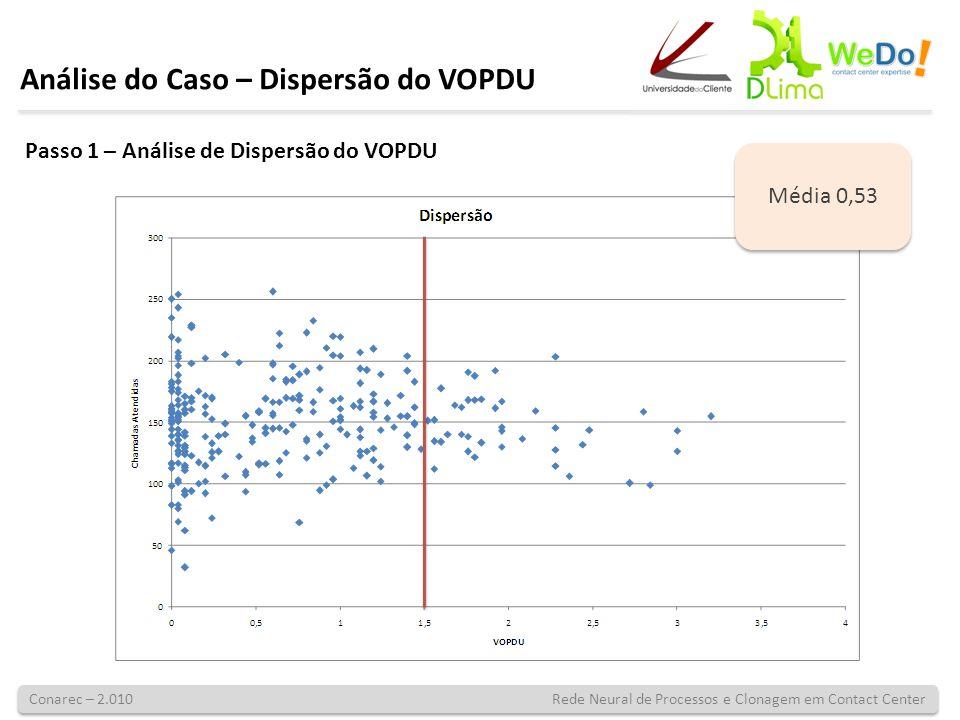 Conarec – 2.010 Rede Neural de Processos e Clonagem em Contact Center Média 0,53 Análise do Caso – Dispersão do VOPDU Passo 1 – Análise de Dispersão d