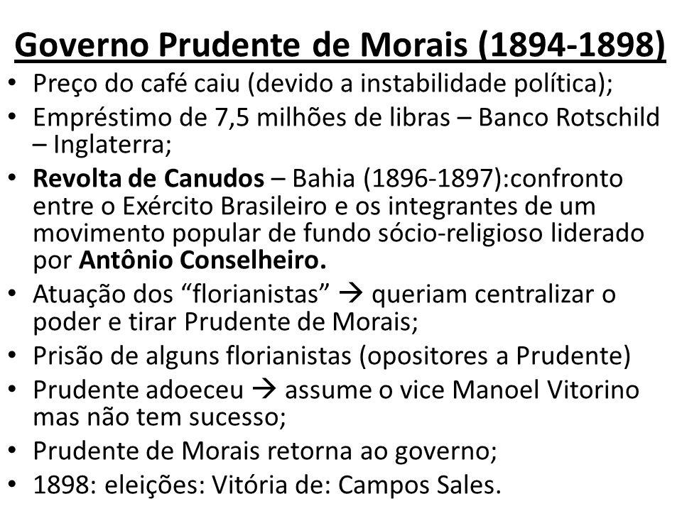 Governo Prudente de Morais (1894-1898) Preço do café caiu (devido a instabilidade política); Empréstimo de 7,5 milhões de libras – Banco Rotschild – I