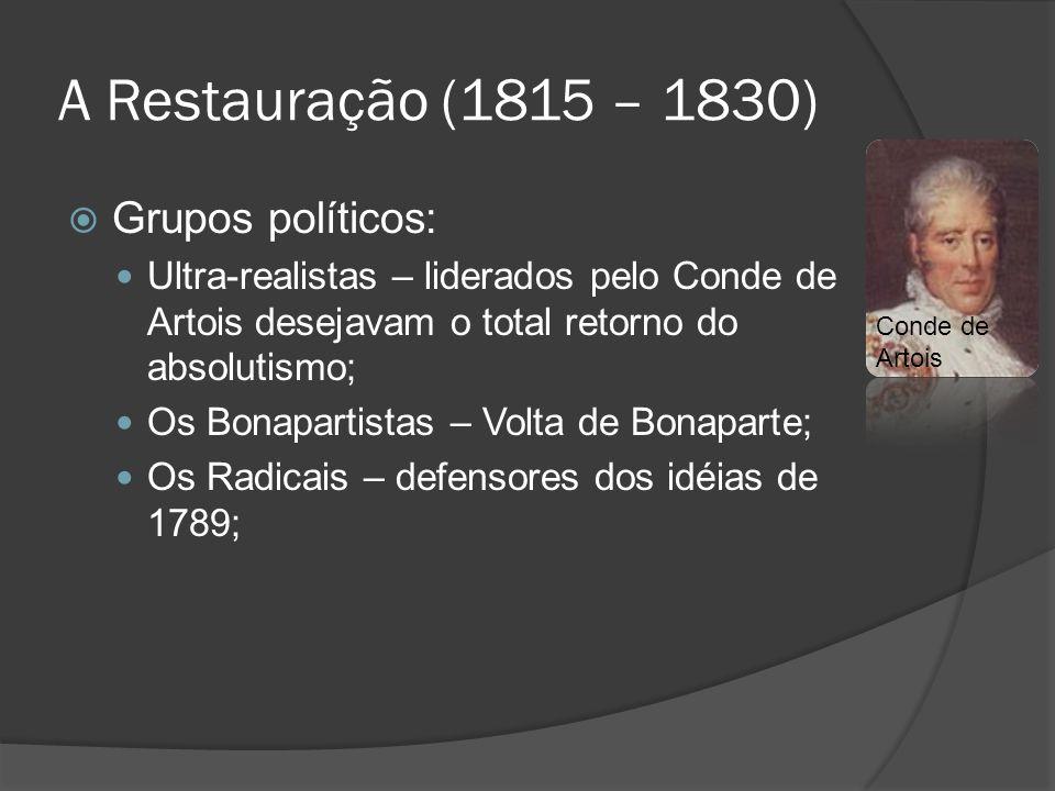 A Restauração (1815 – 1830) Grupos políticos: Ultra-realistas – liderados pelo Conde de Artois desejavam o total retorno do absolutismo; Os Bonapartis