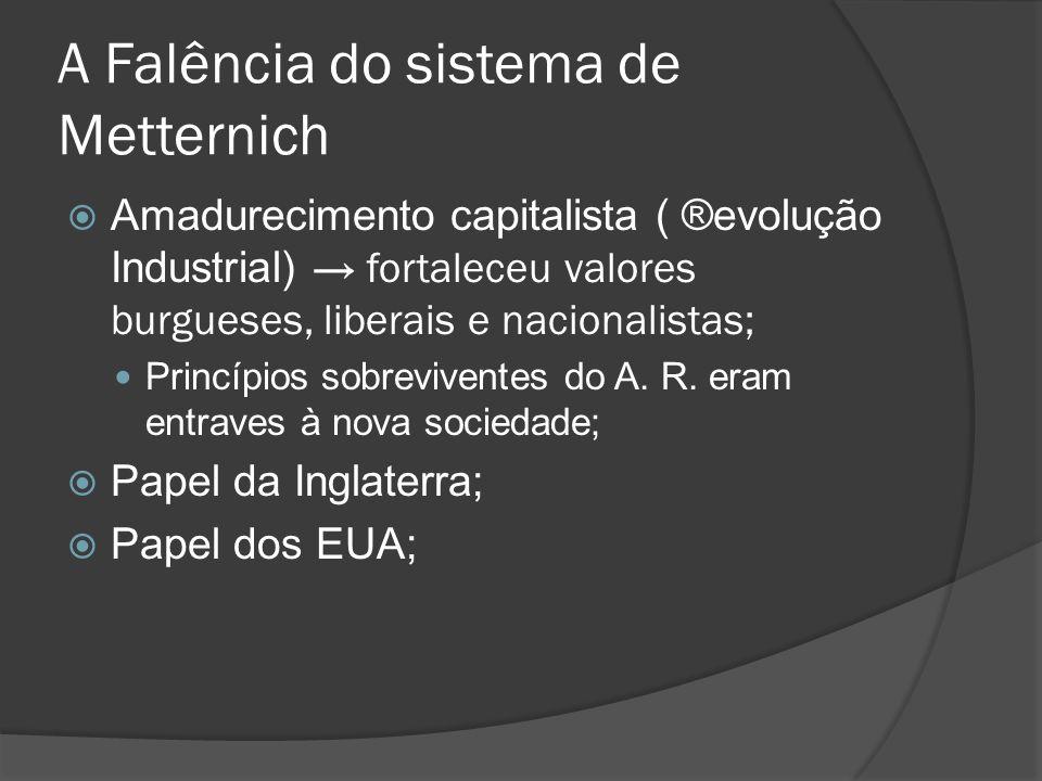 A Falência do sistema de Metternich Amadurecimento capitalista ( ®evolução Industrial) fortaleceu valores burgueses, liberais e nacionalistas; Princíp
