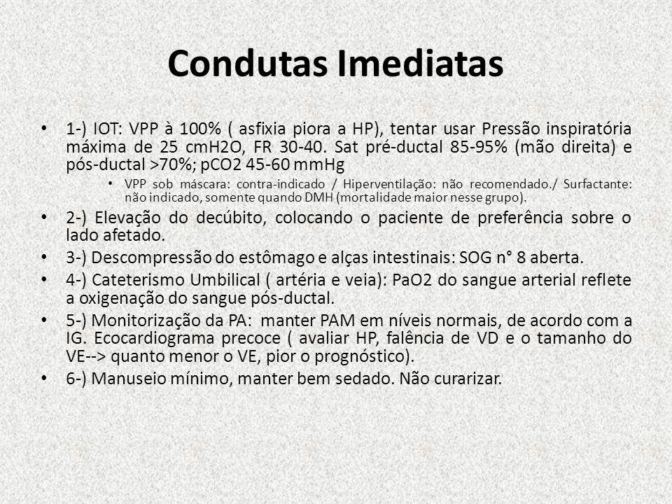 Condutas Imediatas 1-) IOT: VPP à 100% ( asfixia piora a HP), tentar usar Pressão inspiratória máxima de 25 cmH2O, FR 30-40. Sat pré-ductal 85-95% (mã