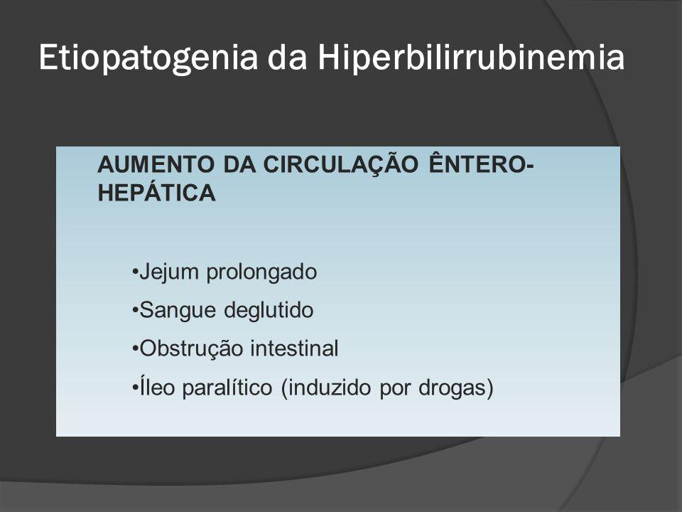 Etiopatogenia da Hiperbilirrubinemia AUMENTO DA CIRCULAÇÃO ÊNTERO- HEPÁTICA Jejum prolongado Sangue deglutido Obstrução intestinal Íleo paralítico (in